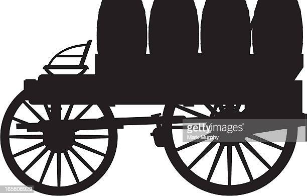 Wagon with Barrels Silhouette