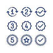 Warranty years signs, guarantee service period, approved mark, line icons