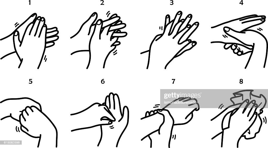 Washing Hands Step by Step Method