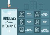 Washing Windows and Mirrors. Vector Illustration.