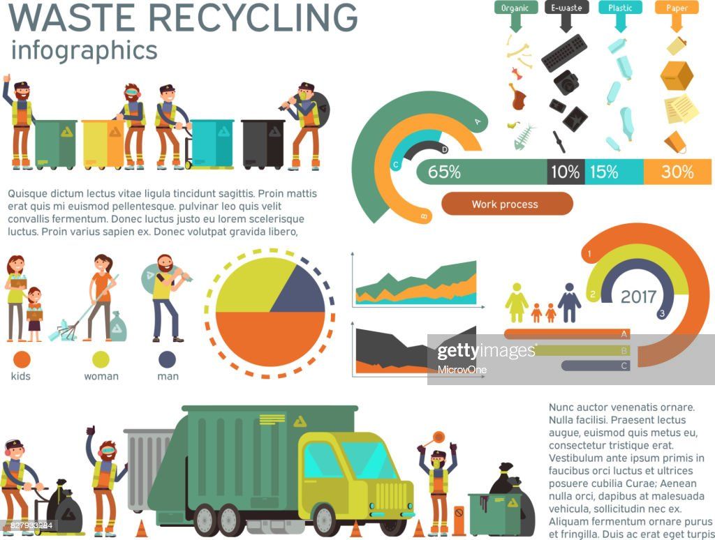 Waste management and garbage collection for recycling vector infographic