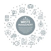 Waste Management Services Poster