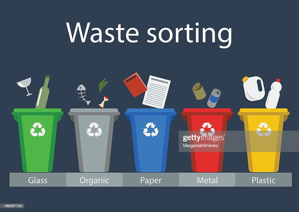Waste sorting for recycling