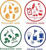 waste types icon set