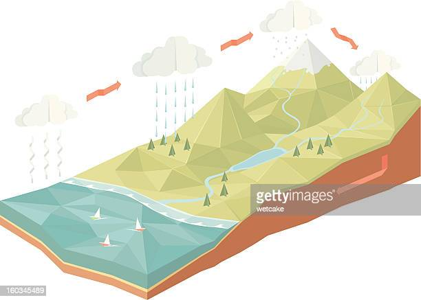 water cycle - water cycle stock illustrations, clip art, cartoons, & icons