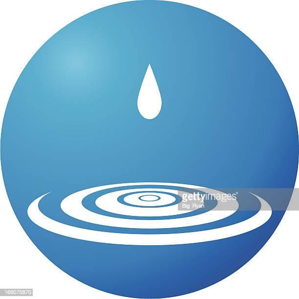 Wasser Tropfen