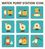 Water Pump Station