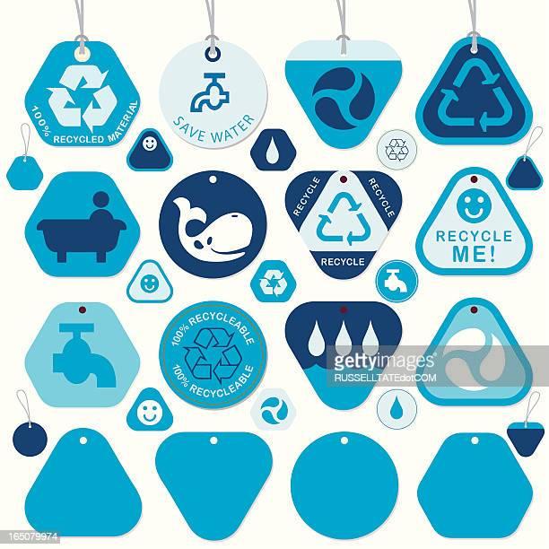 Wasser-Recycling Etiketten