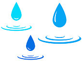 water splash and drop