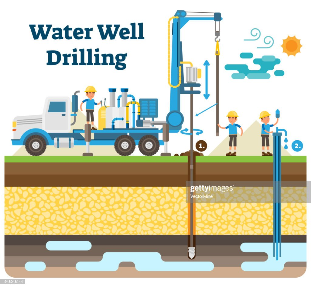 Water well drilling vector illustration diagram with drilling process, machinery equipment and workers.