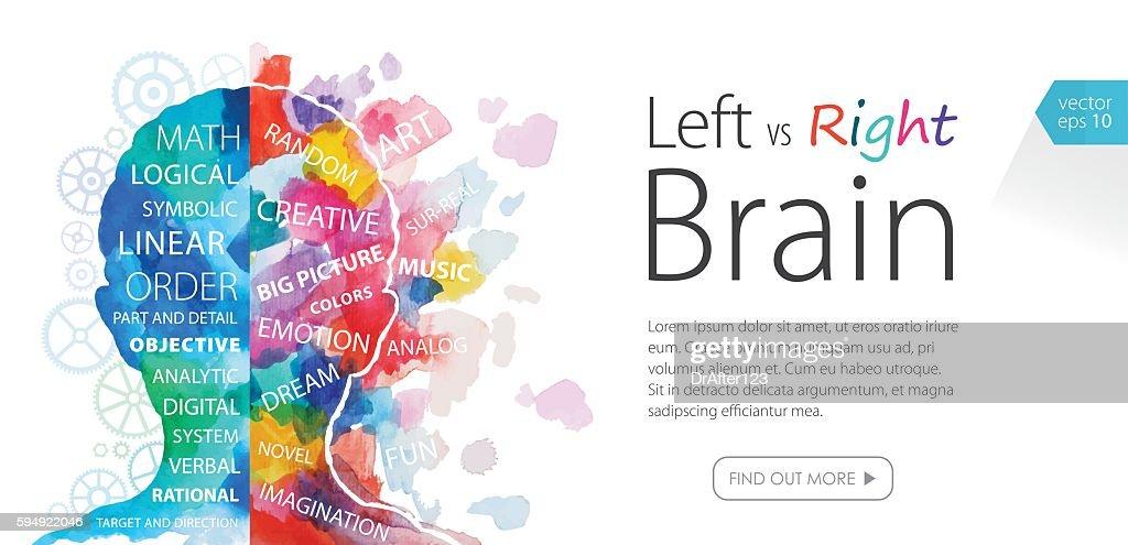 Watercolor Banner Left Vs Right Brain : stock illustration
