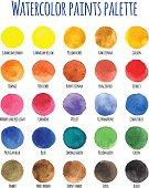 Watercolor paints palette with twenty five colors