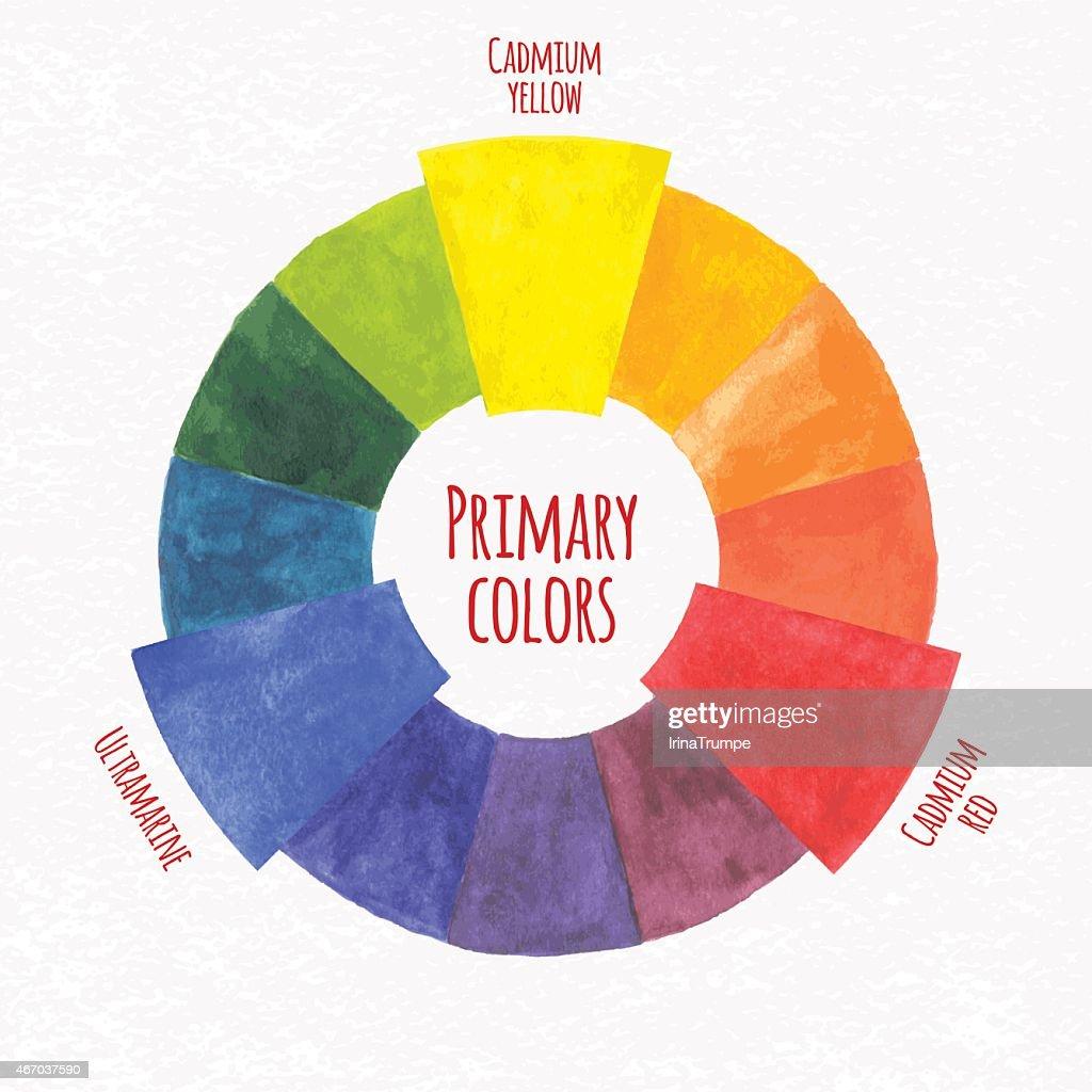 Primärfarben aquarell primärfarben tabelle vektorgrafik getty images