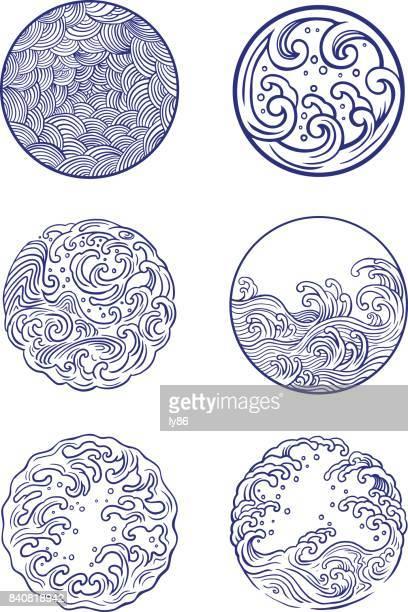 Wave ontwerp