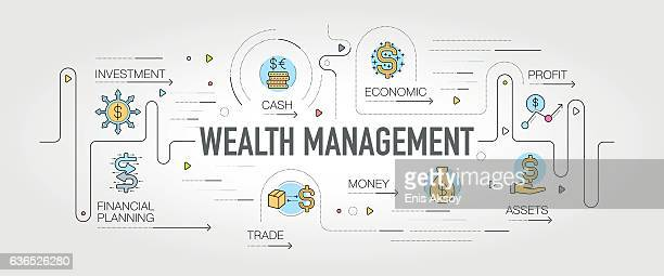 wealth management banner and icons - money manager stock illustrations, clip art, cartoons, & icons
