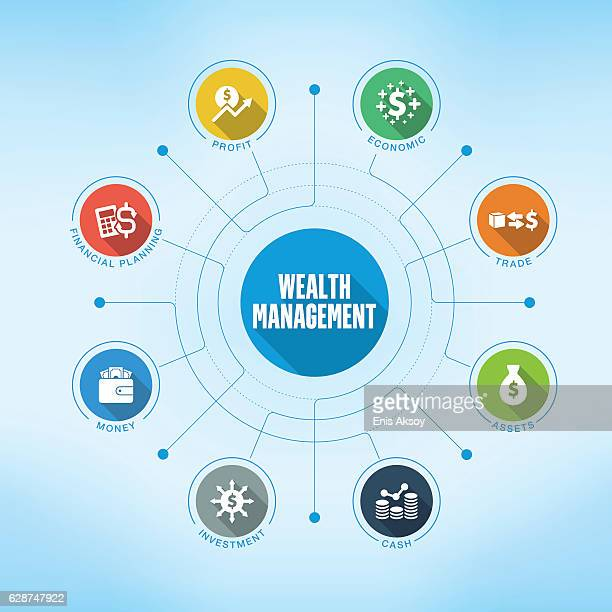 wealth management keywords with icons - money manager stock illustrations, clip art, cartoons, & icons