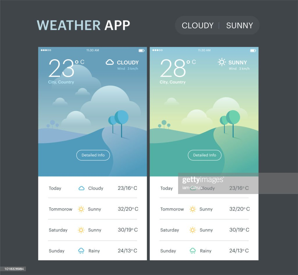 Weather Application Template. Cloudy and sunny screens. UI UX app design. Vector layout.