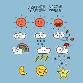 Weather doodle cartoon vector set illustration