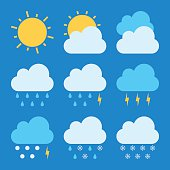 Weather forecast icon sets