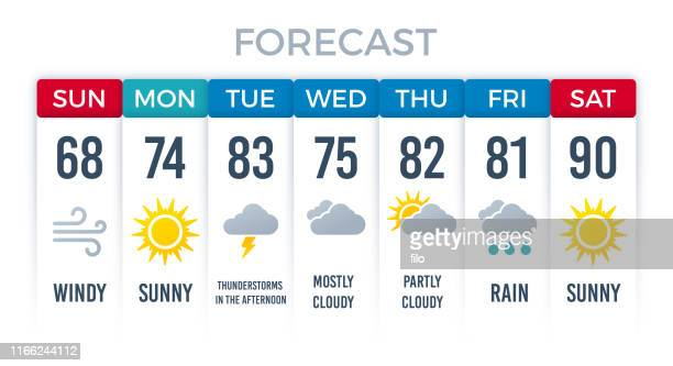 weather forecast layout design - weather stock illustrations