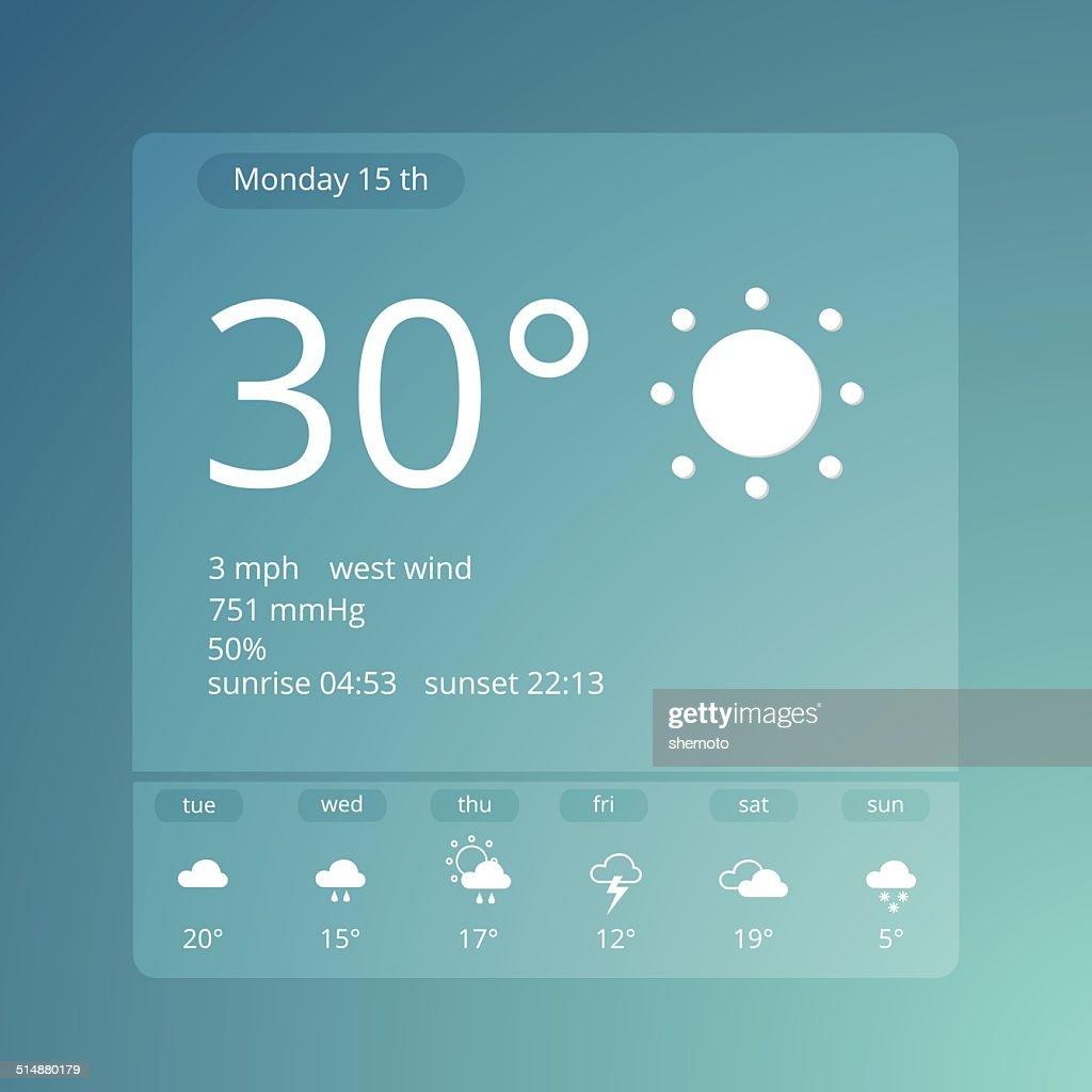 Weather forecast widgets template. Vector illustration.
