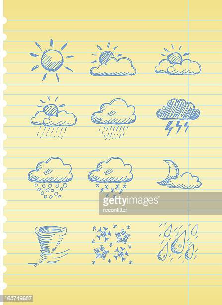 Weather icon set in doodle style