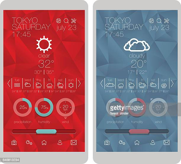 Weather icons and applications on smartphone