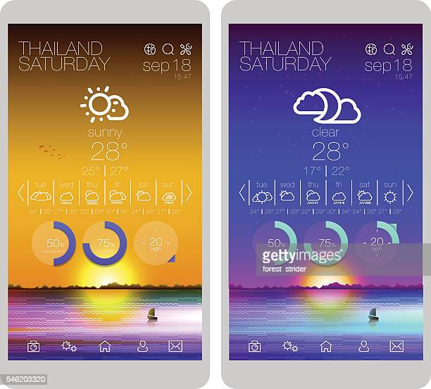 Weather icons UI design on smartphone
