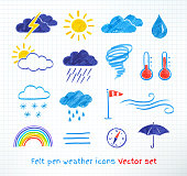 Weather icons vector set.
