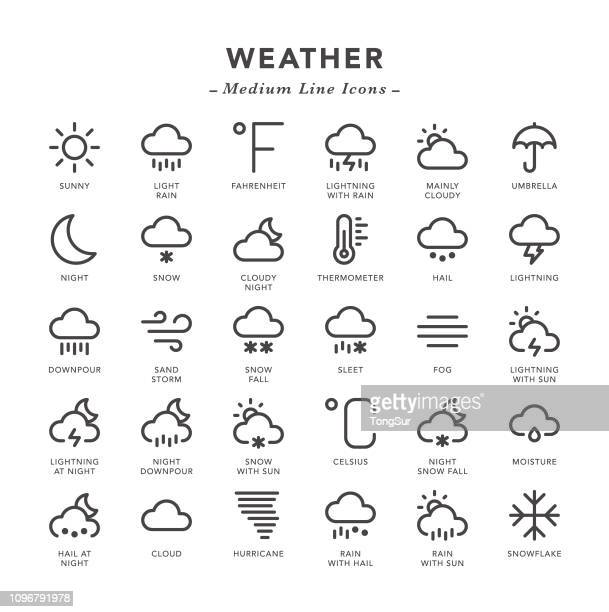 weather - medium line icons - fahrenheit stock illustrations