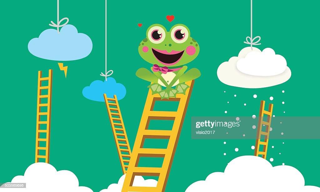 Weather Prophet Frog