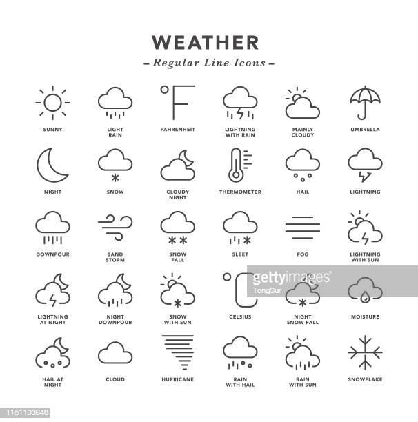 weather - regular line icons - fahrenheit stock illustrations