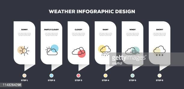 weather related line infographic design - weather stock illustrations