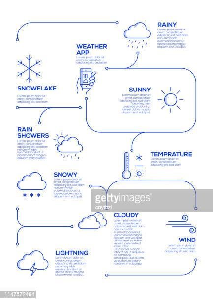 weather related vector concept and infographic design elements in linear style - fahrenheit stock illustrations