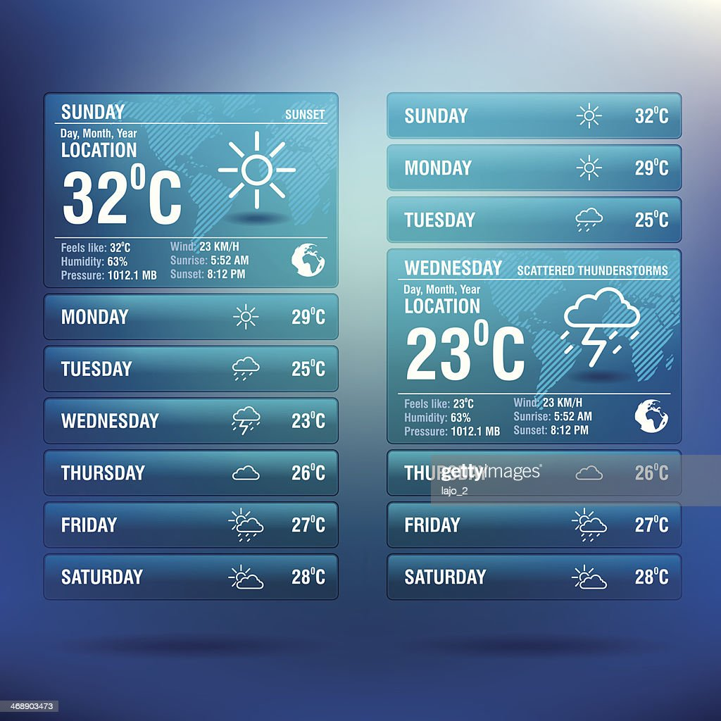 Weather widget app for mobile