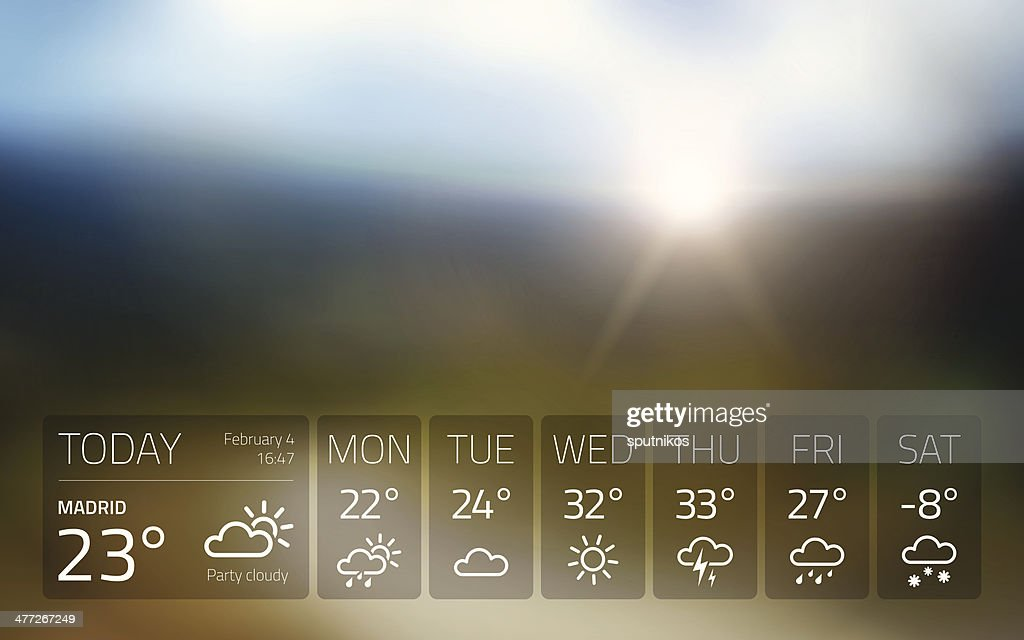 Weather widget template on nature sunset background