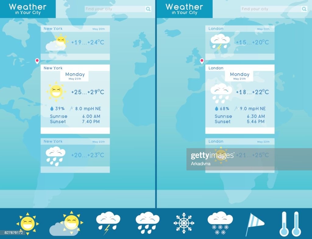 Weather widget template. Vector