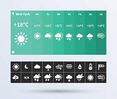 Weather Widget UI set of the flat design trend.