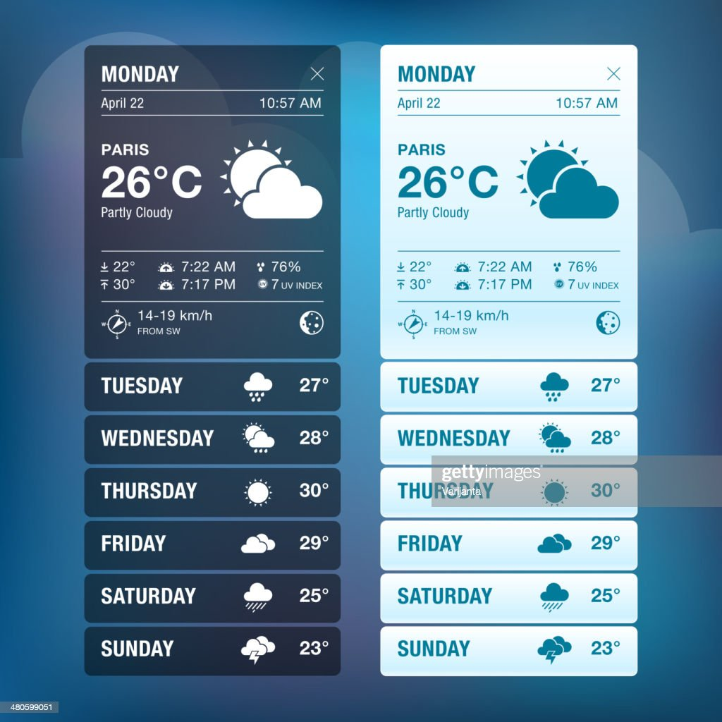 Weather widgets template