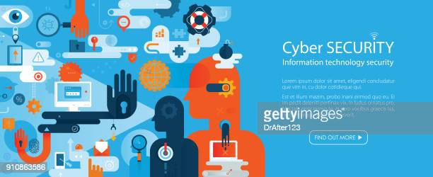Web Banner Cyber Security Concept