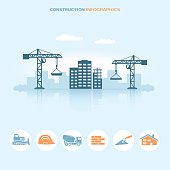 Web banner infographic design with construction site icons