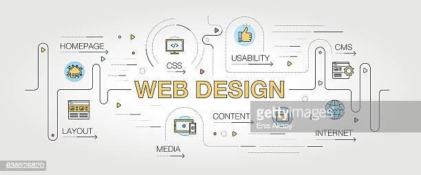 web design banner and icons - ホームページ点のイラスト素材/クリップアート素材/マンガ素材/アイコン素材