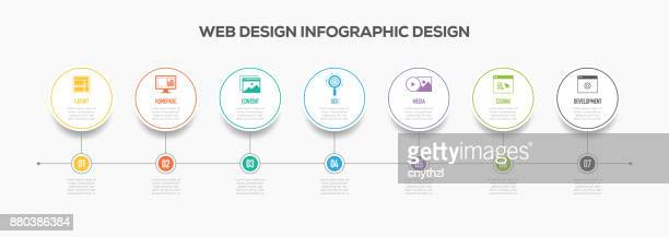 illustrazioni stock, clip art, cartoni animati e icone di tendenza di web design infographics timeline design with icons - linea del tempo supporto visivo