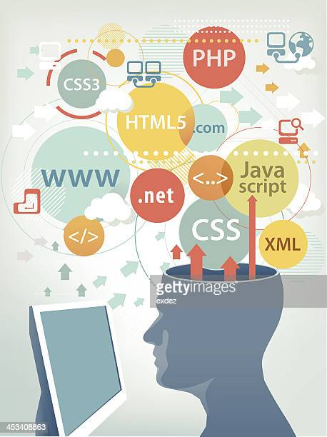 web developer talent - html stock illustrations, clip art, cartoons, & icons