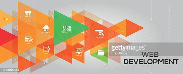 Web Development banner and icons