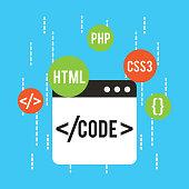 web development code html css php