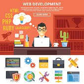 Web development flat illustration concepts and flat icons set
