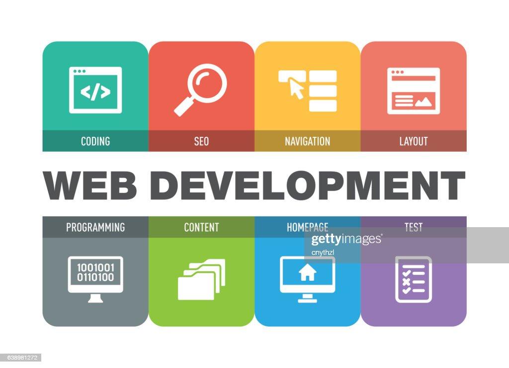 ウェブ開発のアイコンセット : ストックイラストレーション