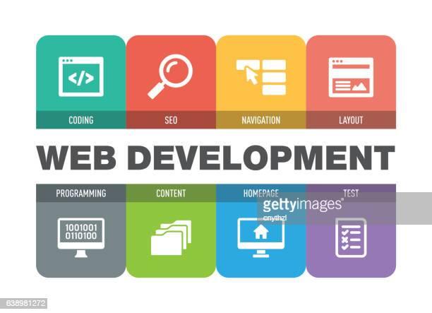 web development icon set - html stock illustrations, clip art, cartoons, & icons