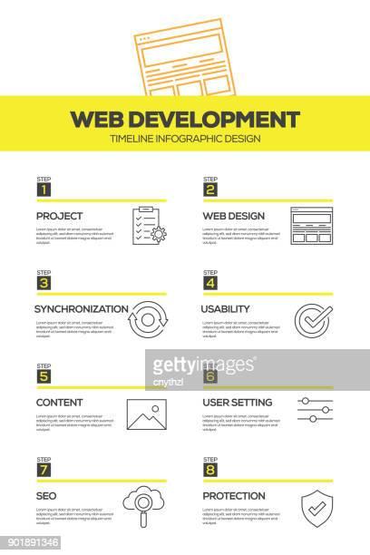 web development infographic design template - html stock illustrations, clip art, cartoons, & icons
